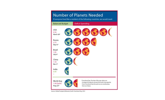 10.10 Number-of-Planets-2012_final